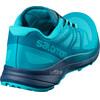 Salomon Sense Ride Hardloopschoenen Dames turquoise